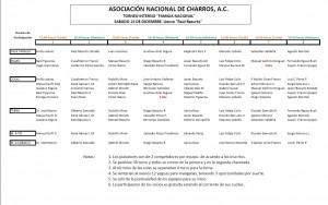 torneofamilianacional